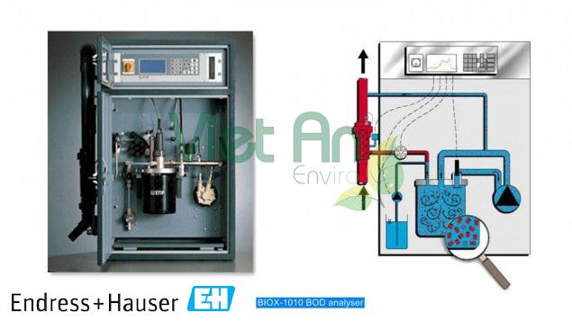 Thiết bị đo BOD Endress Hauser